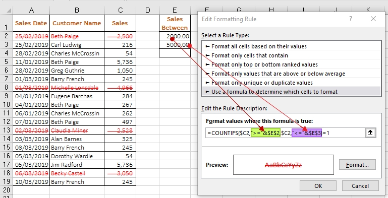 countifs conditional formatting
