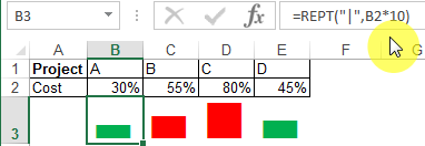 inline Charts using REPT Function