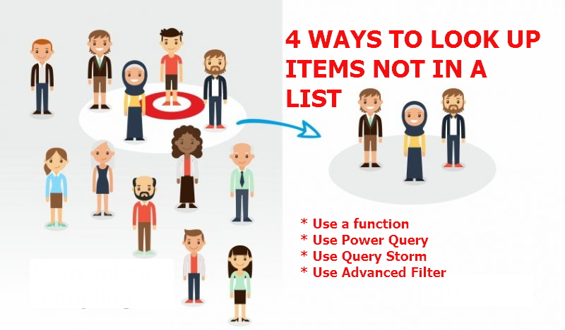 4 ways to lookup items not matching a list